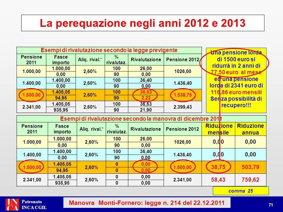 Patronato INCA CGIL Esempi di rivalutazione secondo la legge previgente Pensione 2011 Fasce importo Aliq. rival.* % rivalutaz. RivalutazionePensione 2