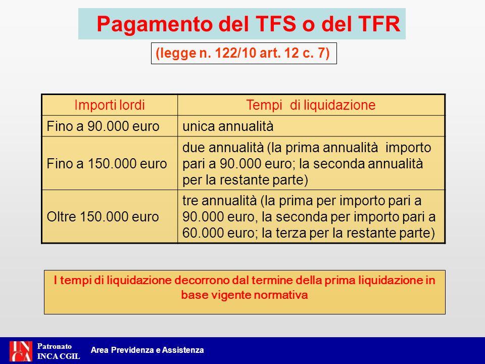 Patronato INCA CGIL Area Previdenza e Assistenza Importi lordiTempi di liquidazione Fino a 90.000 eurounica annualità Fino a 150.000 euro due annualit