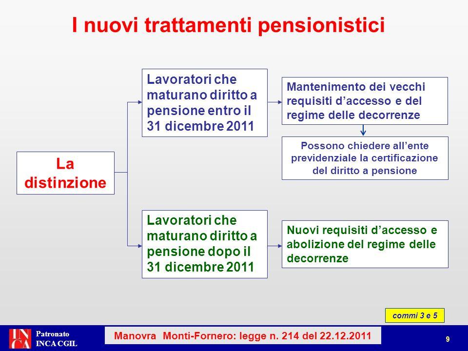 Patronato INCA CGIL La distinzione Lavoratori che maturano diritto a pensione entro il 31 dicembre 2011 Lavoratori che maturano diritto a pensione dop