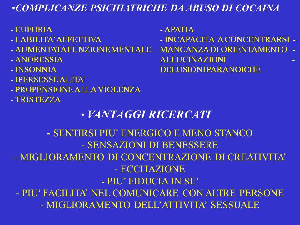 COMPLICANZE PSICHIATRICHE DA ABUSO DI COCAINA - EUFORIA - LABILITA AFFETTIVA - AUMENTATA FUNZIONE MENTALE - ANORESSIA - INSONNIA - IPERSESSUALITA - PR