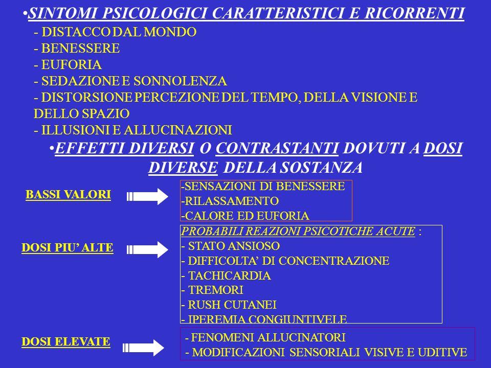 SINTOMI PSICOLOGICI CARATTERISTICI E RICORRENTI - DISTACCO DAL MONDO - BENESSERE - EUFORIA - SEDAZIONE E SONNOLENZA - DISTORSIONE PERCEZIONE DEL TEMPO