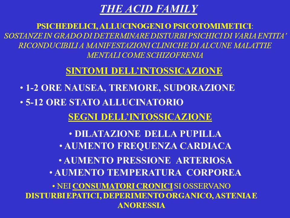 THE ACID FAMILY PSICHEDELICI, ALLUCINOGENI O PSICOTOMIMETICI: SOSTANZE IN GRADO DI DETERMINARE DISTURBI PSICHICI DI VARIA ENTITA RICONDUCIBILI A MANIF