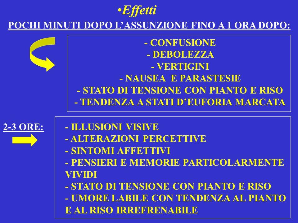Effetti POCHI MINUTI DOPO LASSUNZIONE FINO A 1 ORA DOPO: - CONFUSIONE - DEBOLEZZA - VERTIGINI - NAUSEA E PARASTESIE - STATO DI TENSIONE CON PIANTO E R
