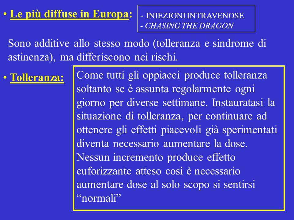 Effetti Neuropsichiatrici - EFFETTI ACUTI (entro 24 ORE) - ALTERAZIONE CAPACITA DECISIONALI - PANICO - FLASHBACK - ANSIA - INSONNIA - PSICOSI - BRUXISMO - DIMINUZIONE LIBIDO - DIMINUZIONE APPETITO - INTENSIFICAZIONI INQUIETUDINE / AGITAZIONE - DISORIENTAMENTO, CONFUSIONE