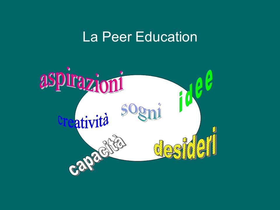 La Peer Education