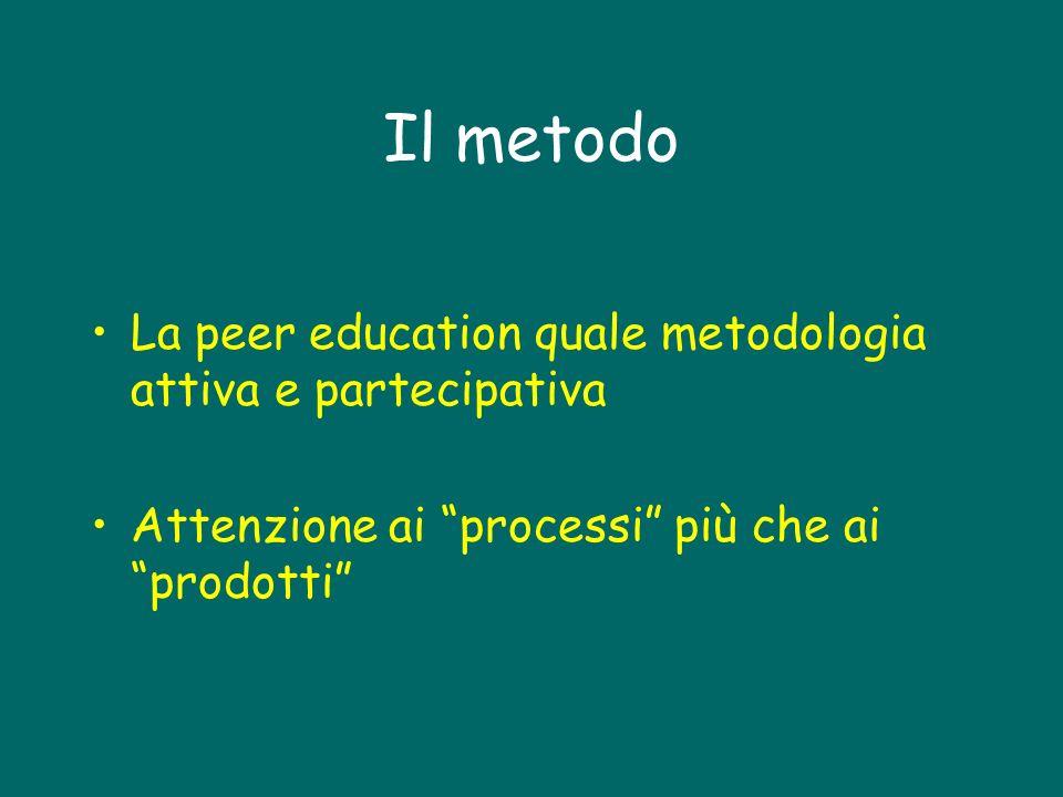 Il metodo La peer education quale metodologia attiva e partecipativa Attenzione ai processi più che ai prodotti