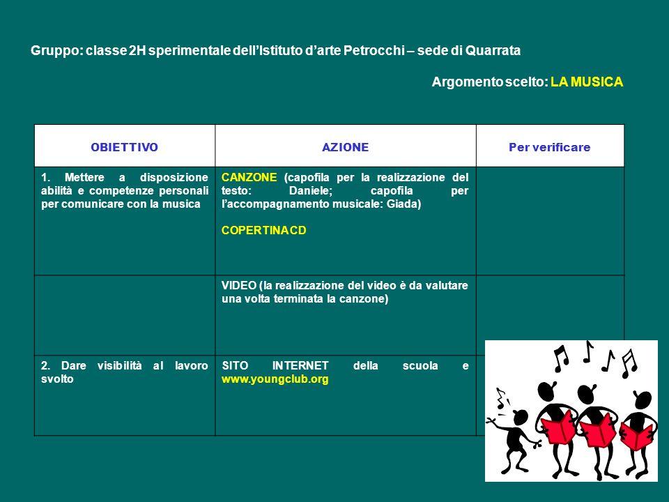 Gruppo: classe 2H sperimentale dellIstituto darte Petrocchi – sede di Quarrata Argomento scelto: LA MUSICA OBIETTIVOAZIONEPer verificare 1. Mettere a