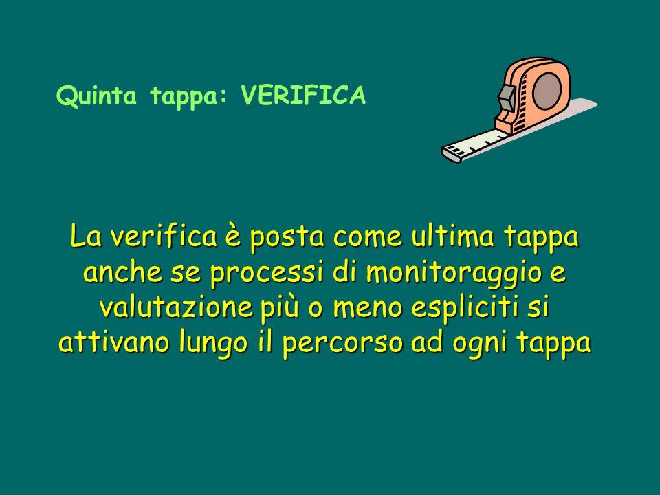 Quinta tappa: VERIFICA La verifica è posta come ultima tappa anche se processi di monitoraggio e valutazione più o meno espliciti si attivano lungo il