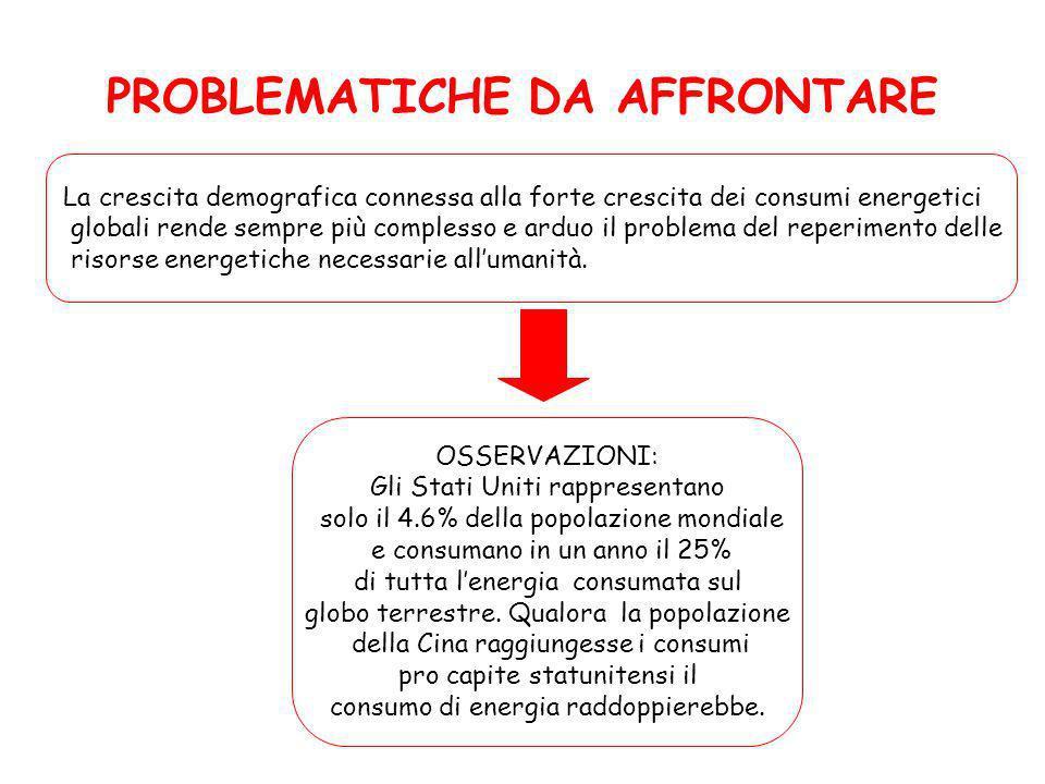 La crescita demografica connessa alla forte crescita dei consumi energetici globali rende sempre più complesso e arduo il problema del reperimento delle risorse energetiche necessarie allumanità.
