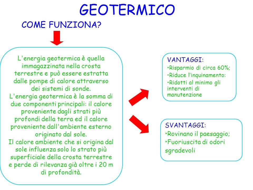 GEOTERMICO COME FUNZIONA? L'energia geotermica è quella immagazzinata nella crosta terrestre e può essere estratta dalle pompe di calore attraverso de