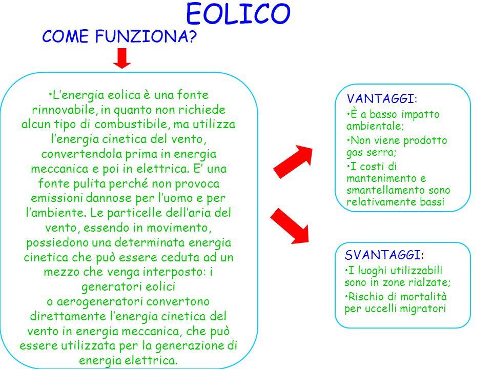 EOLICO COME FUNZIONA? Lenergia eolica è una fonte rinnovabile, in quanto non richiede alcun tipo di combustibile, ma utilizza lenergia cinetica del ve
