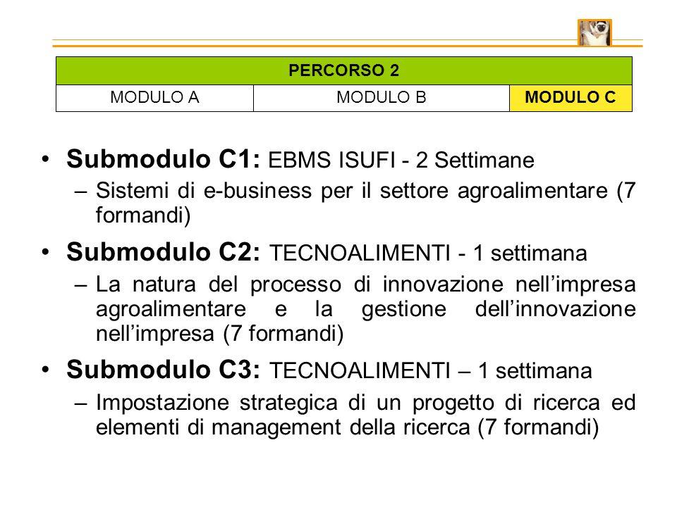 Submodulo C1: EBMS ISUFI - 2 Settimane –Sistemi di e-business per il settore agroalimentare (7 formandi) Submodulo C2: TECNOALIMENTI - 1 settimana –La natura del processo di innovazione nellimpresa agroalimentare e la gestione dellinnovazione nellimpresa (7 formandi) Submodulo C3: TECNOALIMENTI – 1 settimana –Impostazione strategica di un progetto di ricerca ed elementi di management della ricerca (7 formandi) MODULO AMODULO BMODULO C PERCORSO 2