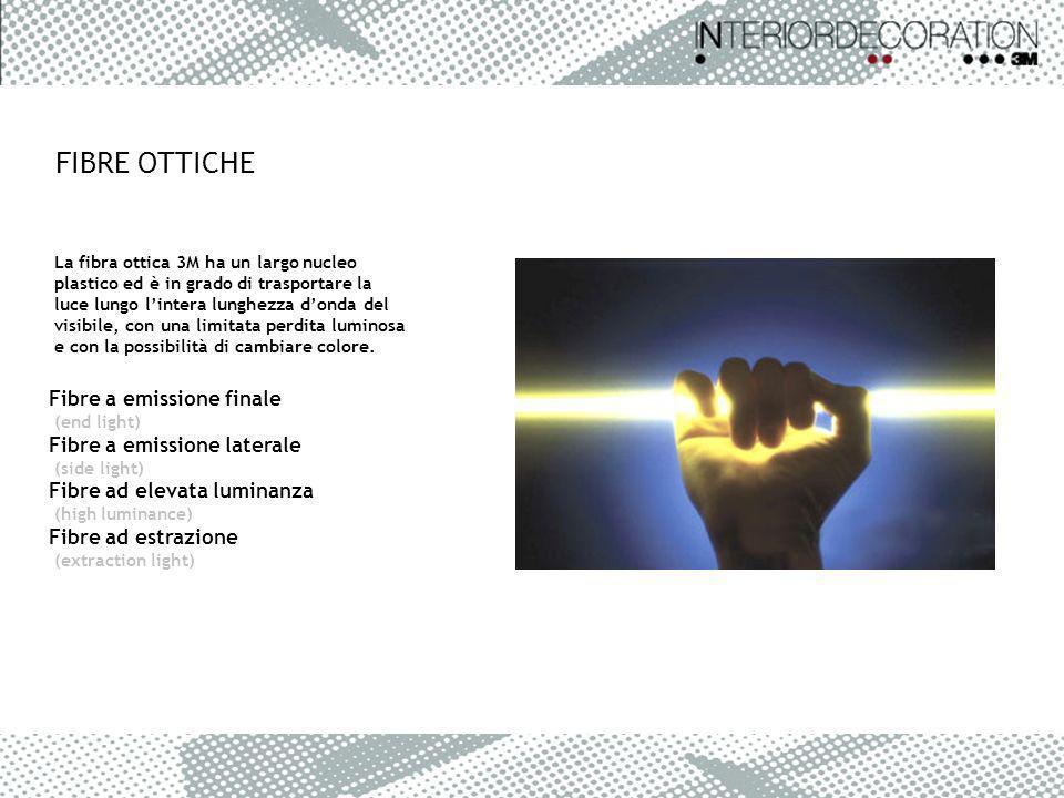 FIBRE OTTICHE Fibre a emissione finale (end light) Fibre a emissione laterale (side light) Fibre ad elevata luminanza (high luminance) Fibre ad estraz