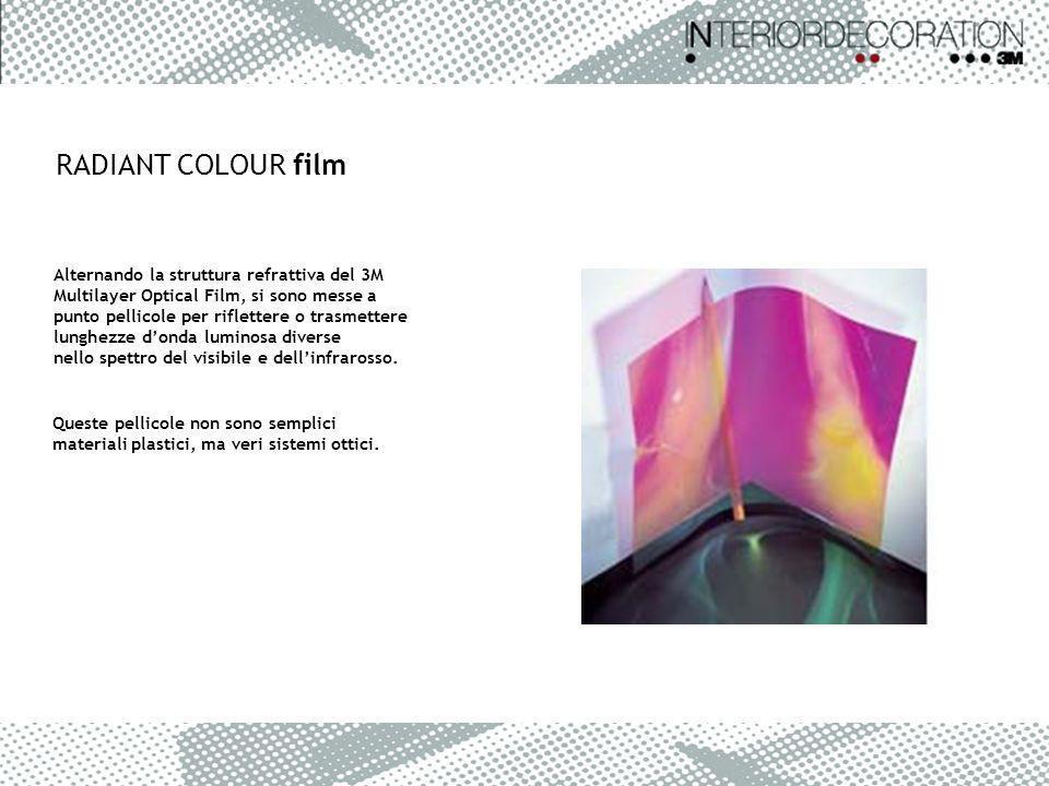 RADIANT COLOUR film Alternando la struttura refrattiva del 3M Multilayer Optical Film, si sono messe a punto pellicole per riflettere o trasmettere lu