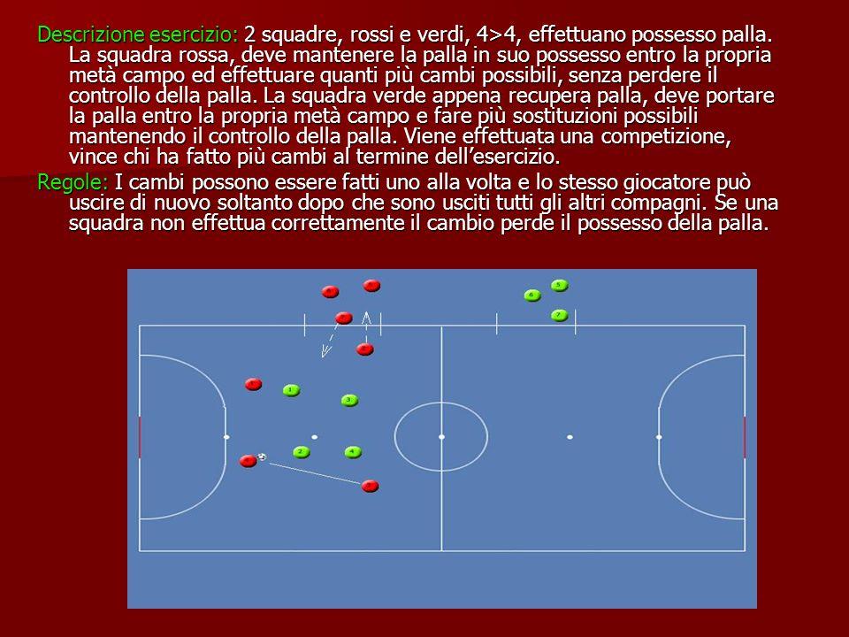 2° Esercizio Materiale: 4 palloni, 1 porticina, 4 casacche rosse, 4 casacche verdi Numero Giocatori: Minimo 9 Spazio: Metà campo di gioco (20x20) Obiettivi: Regolamento: Evitare il retropassaggio al portiere quando la palla non ha superato la metà campo.