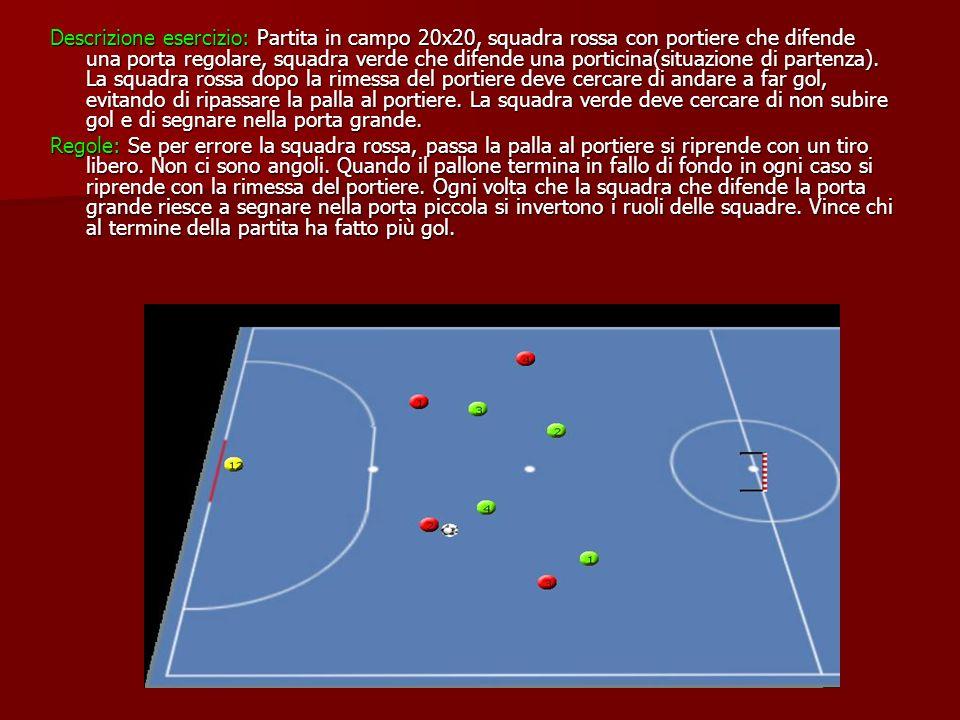Descrizione esercizio: Partita in campo 20x20, squadra rossa con portiere che difende una porta regolare, squadra verde che difende una porticina(situ