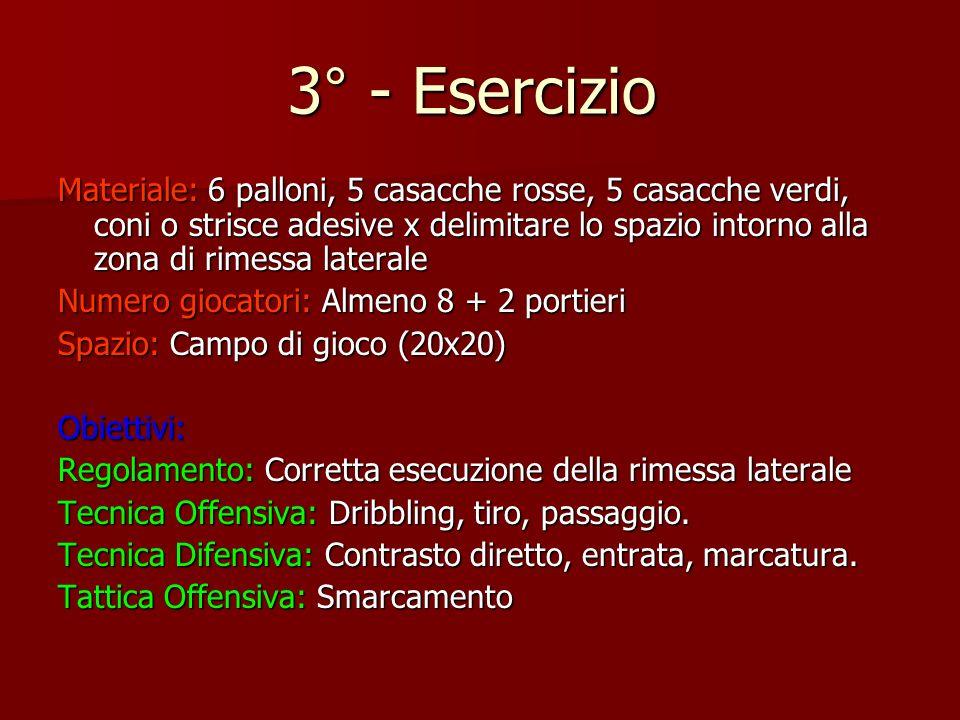 3° - Esercizio Materiale: 6 palloni, 5 casacche rosse, 5 casacche verdi, coni o strisce adesive x delimitare lo spazio intorno alla zona di rimessa la