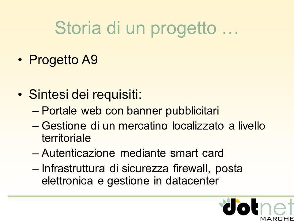 Storia di un progetto … Progetto A9 Sintesi dei requisiti: –Portale web con banner pubblicitari –Gestione di un mercatino localizzato a livello territ