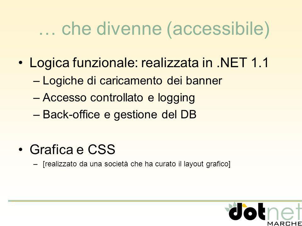 … che divenne (accessibile) Logica funzionale: realizzata in.NET 1.1 –Logiche di caricamento dei banner –Accesso controllato e logging –Back-office e gestione del DB Grafica e CSS –[realizzato da una società che ha curato il layout grafico]