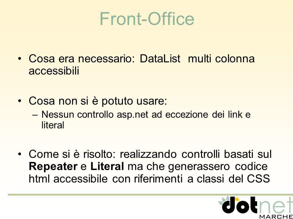Front-Office Cosa era necessario: DataList multi colonna accessibili Cosa non si è potuto usare: –Nessun controllo asp.net ad eccezione dei link e literal Come si è risolto: realizzando controlli basati sul Repeater e Literal ma che generassero codice html accessibile con riferimenti a classi del CSS