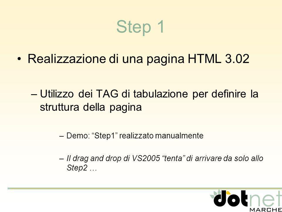 Step 1 Realizzazione di una pagina HTML 3.02 –Utilizzo dei TAG di tabulazione per definire la struttura della pagina –Demo: Step1 realizzato manualmente –Il drag and drop di VS2005 tenta di arrivare da solo allo Step2 …