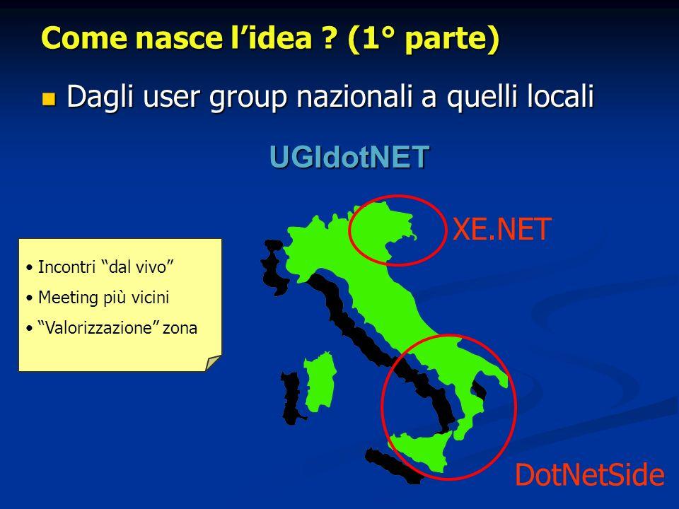 Come nasce lidea ? (1° parte) Dagli user group nazionali a quelli locali Dagli user group nazionali a quelli locali XE.NET DotNetSide UGIdotNET Incont