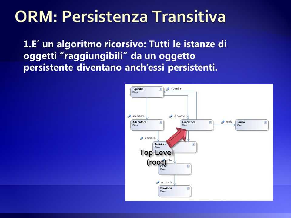 1.E un algoritmo ricorsivo: Tutti le istanze di oggetti raggiungibili da un oggetto persistente diventano anchessi persistenti.