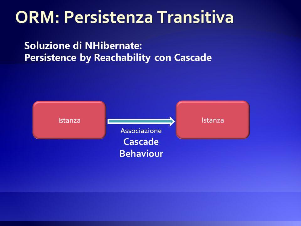 Soluzione di NHibernate: Persistence by Reachability con Cascade Associazione Cascade Behaviour