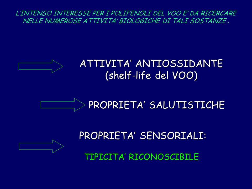 LINTENSO INTERESSE PER I POLIFENOLI DEL VOO E DA RICERCARE NELLE NUMEROSE ATTIVITA BIOLOGICHE DI TALI SOSTANZE.