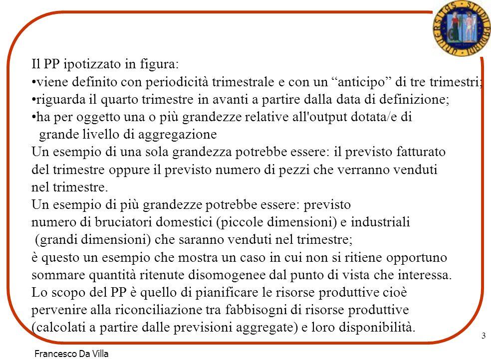 Francesco Da Villa 3 Il PP ipotizzato in figura: viene definito con periodicità trimestrale e con un anticipo di tre trimestri; riguarda il quarto tri
