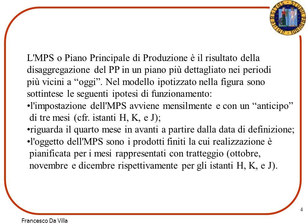 Francesco Da Villa 4 L'MPS o Piano Principale di Produzione è il risultato della disaggregazione del PP in un piano più dettagliato nei periodi più vi