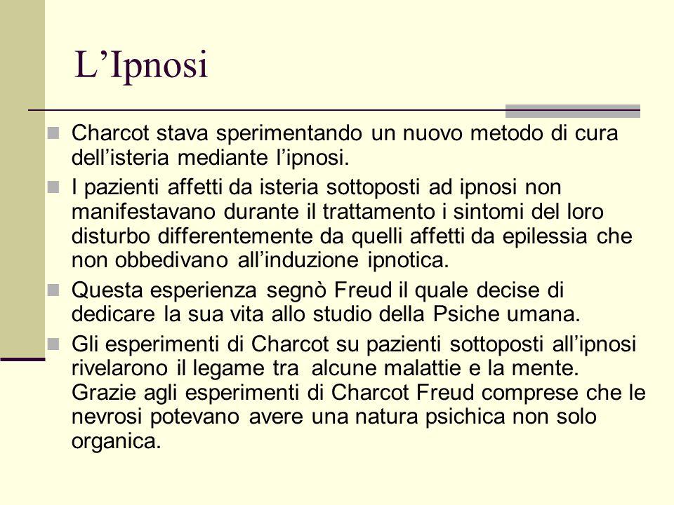 LIpnosi Charcot stava sperimentando un nuovo metodo di cura dellisteria mediante lipnosi.