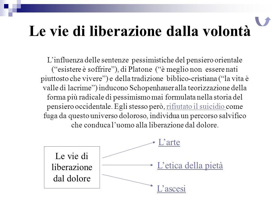 Le vie di liberazione dalla volontà Linfluenza delle sentenze pessimistiche del pensiero orientale (esistere è soffrire), di Platone (è meglio non ess