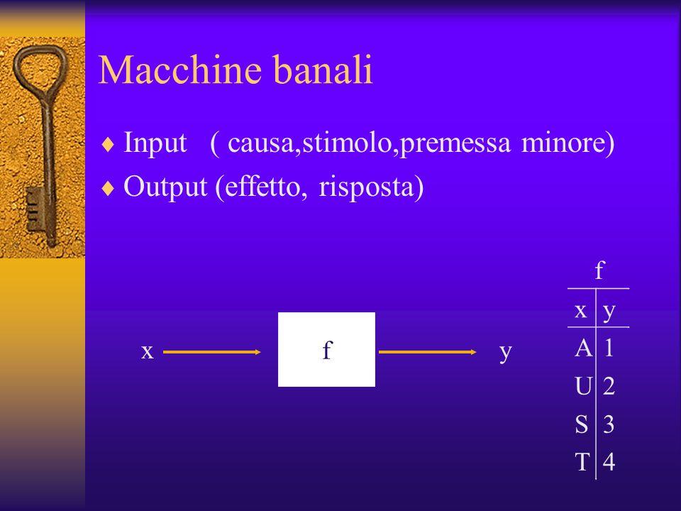 Macchine banali Input ( causa,stimolo,premessa minore) Output (effetto, risposta) f xy f xy AUSTAUST 12341234