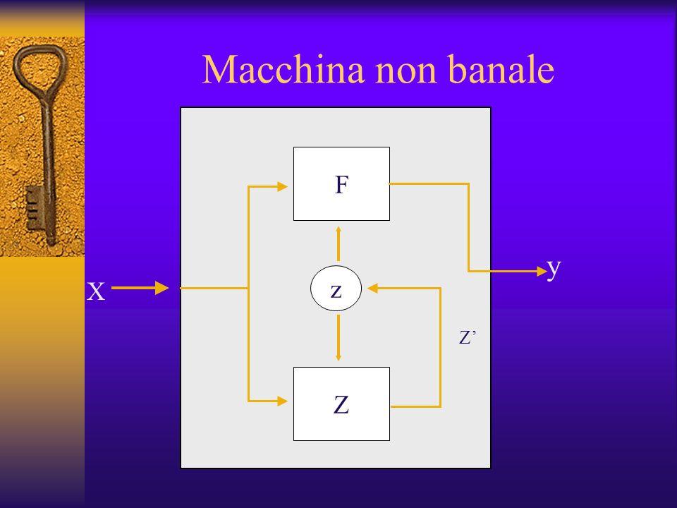 Macchina non banale F Z z y X Z