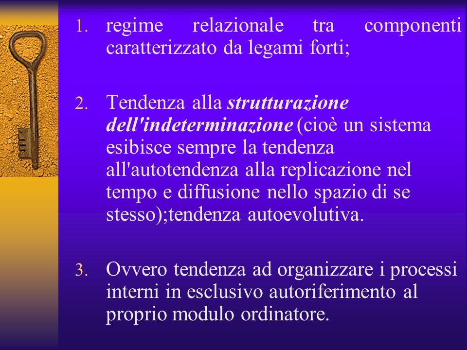 1. regime relazionale tra componenti caratterizzato da legami forti; 2. Tendenza alla strutturazione dell'indeterminazione (cioè un sistema esibisce s