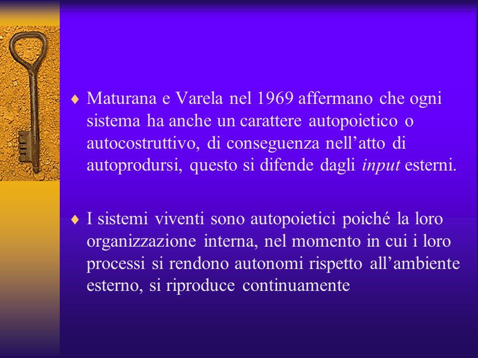 Maturana e Varela nel 1969 affermano che ogni sistema ha anche un carattere autopoietico o autocostruttivo, di conseguenza nellatto di autoprodursi, q