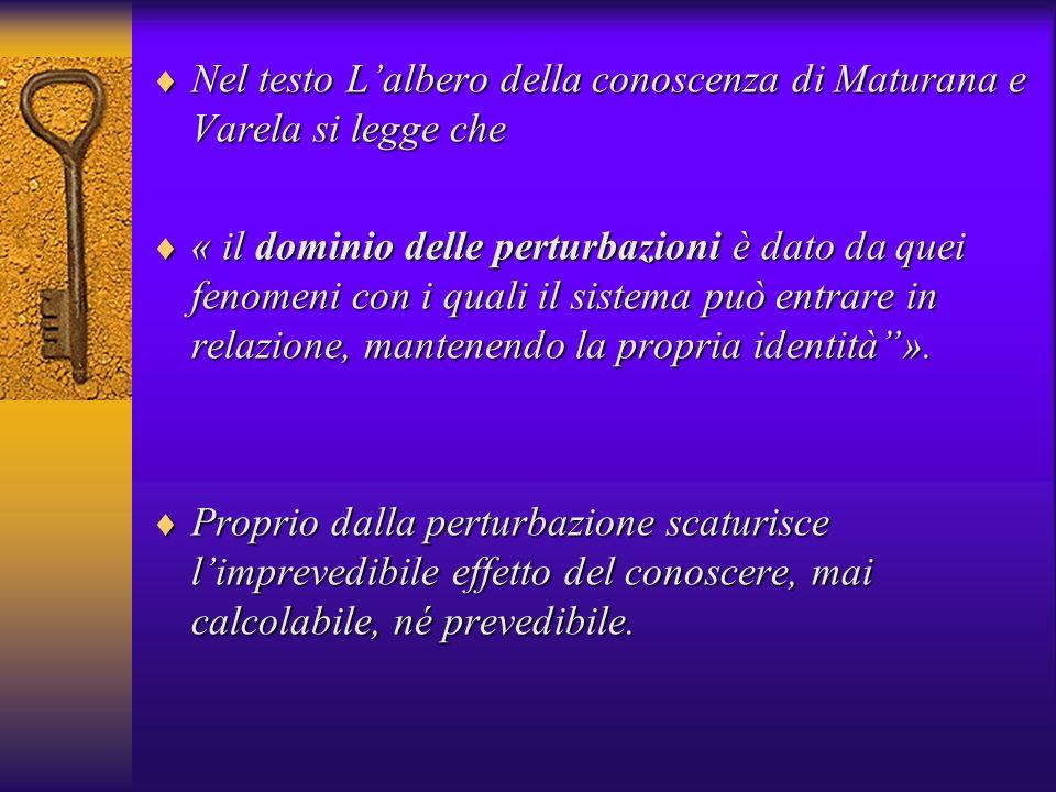 Nel testo Lalbero della conoscenza di Maturana e Varela si legge che Nel testo Lalbero della conoscenza di Maturana e Varela si legge che « il dominio
