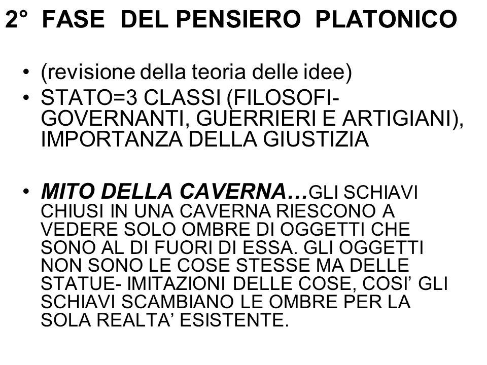 2° FASE DEL PENSIERO PLATONICO (revisione della teoria delle idee) STATO=3 CLASSI (FILOSOFI- GOVERNANTI, GUERRIERI E ARTIGIANI), IMPORTANZA DELLA GIUS