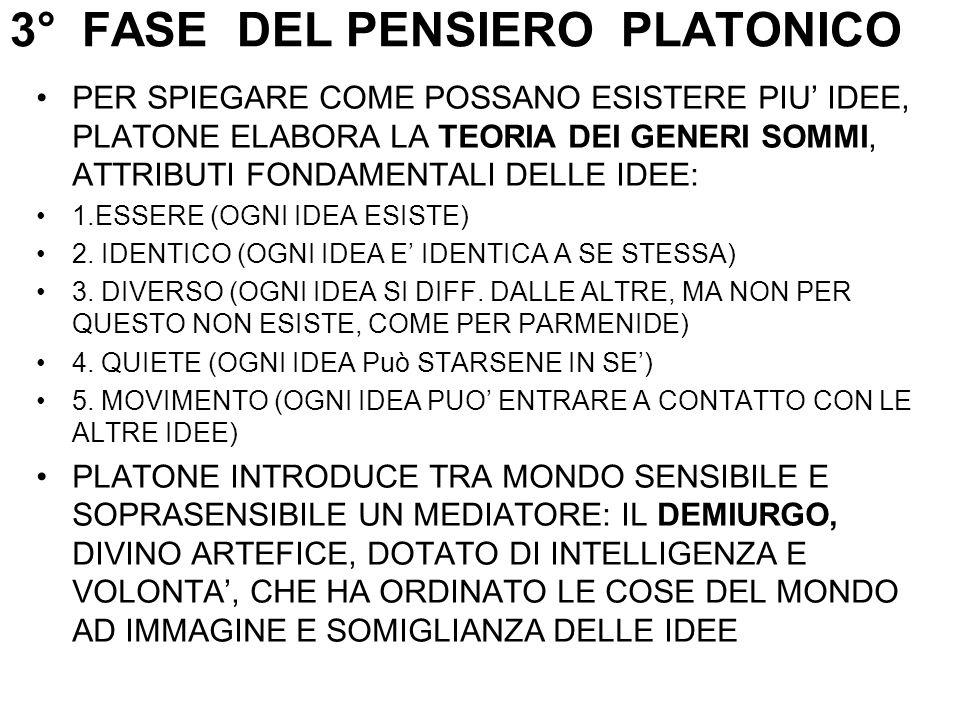 3° FASE DEL PENSIERO PLATONICO PER SPIEGARE COME POSSANO ESISTERE PIU IDEE, PLATONE ELABORA LA TEORIA DEI GENERI SOMMI, ATTRIBUTI FONDAMENTALI DELLE I