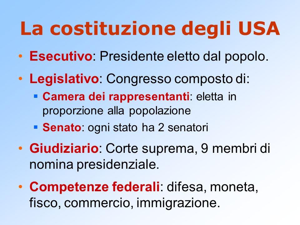 La costituzione degli USA Esecutivo: Presidente eletto dal popolo. Legislativo: Congresso composto di: Camera dei rappresentanti: eletta in proporzion
