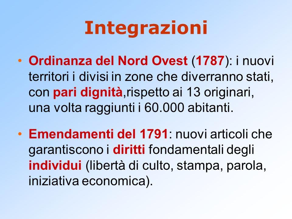 Integrazioni Ordinanza del Nord Ovest (1787): i nuovi territori i divisi in zone che diverranno stati, con pari dignità,rispetto ai 13 originari, una