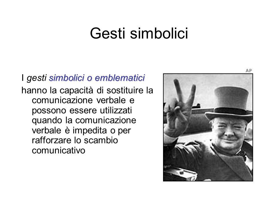 Gesti simbolici simbolici o emblematici I gesti simbolici o emblematici hanno la capacità di sostituire la comunicazione verbale e possono essere util