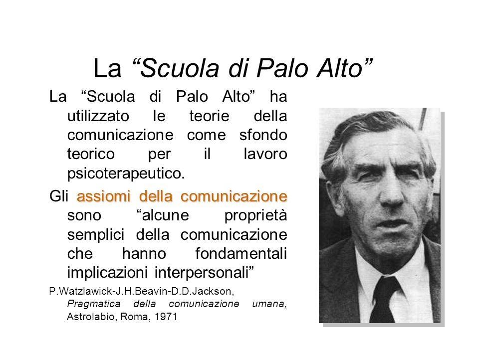 La Scuola di Palo Alto La Scuola di Palo Alto ha utilizzato le teorie della comunicazione come sfondo teorico per il lavoro psicoterapeutico. assiomi