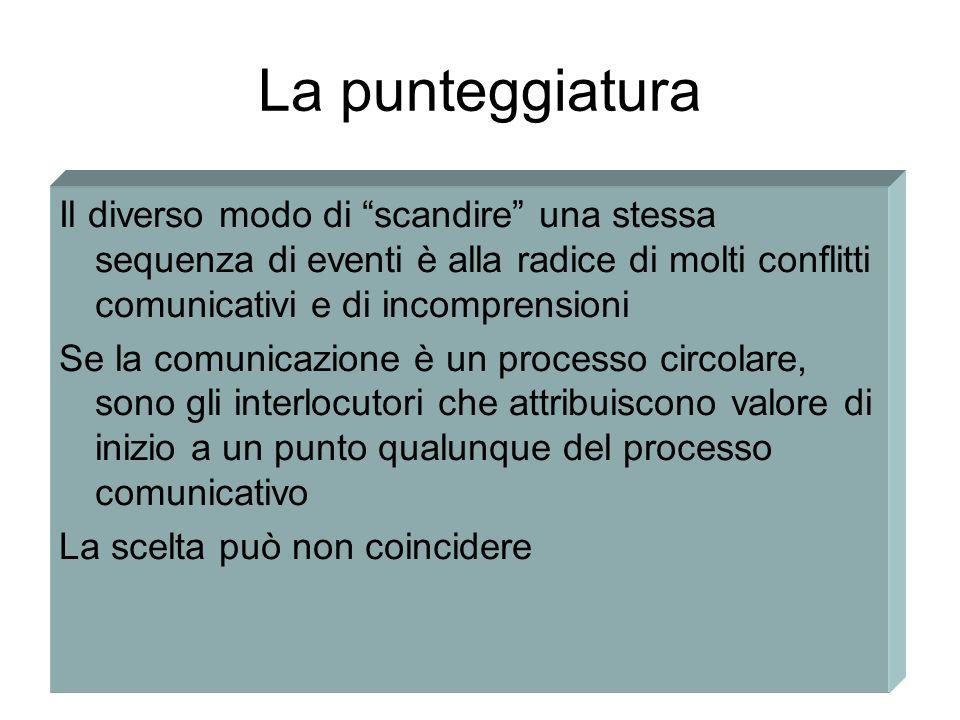 La punteggiatura Il diverso modo di scandire una stessa sequenza di eventi è alla radice di molti conflitti comunicativi e di incomprensioni Se la com