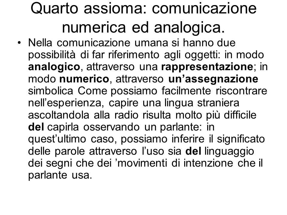 Quarto assioma: comunicazione numerica ed analogica. Nella comunicazione umana si hanno due possibilità di far riferimento agli oggetti: in modo analo