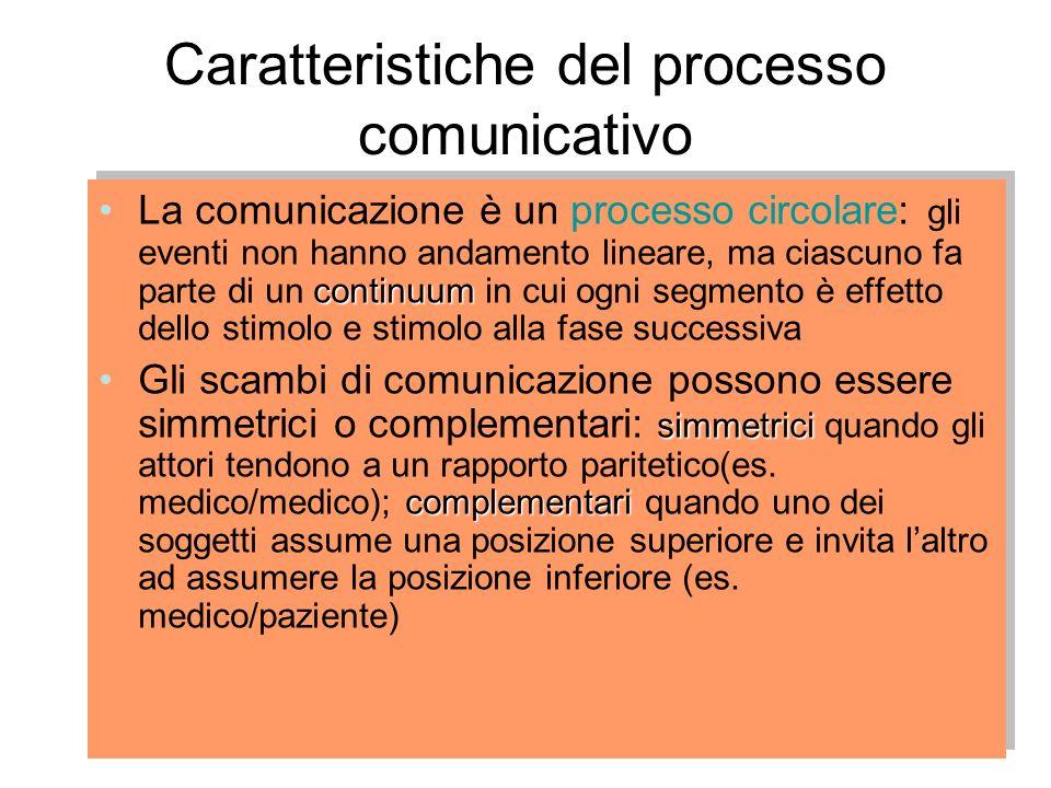 Caratteristiche del processo comunicativo continuumLa comunicazione è un processo circolare: gli eventi non hanno andamento lineare, ma ciascuno fa pa