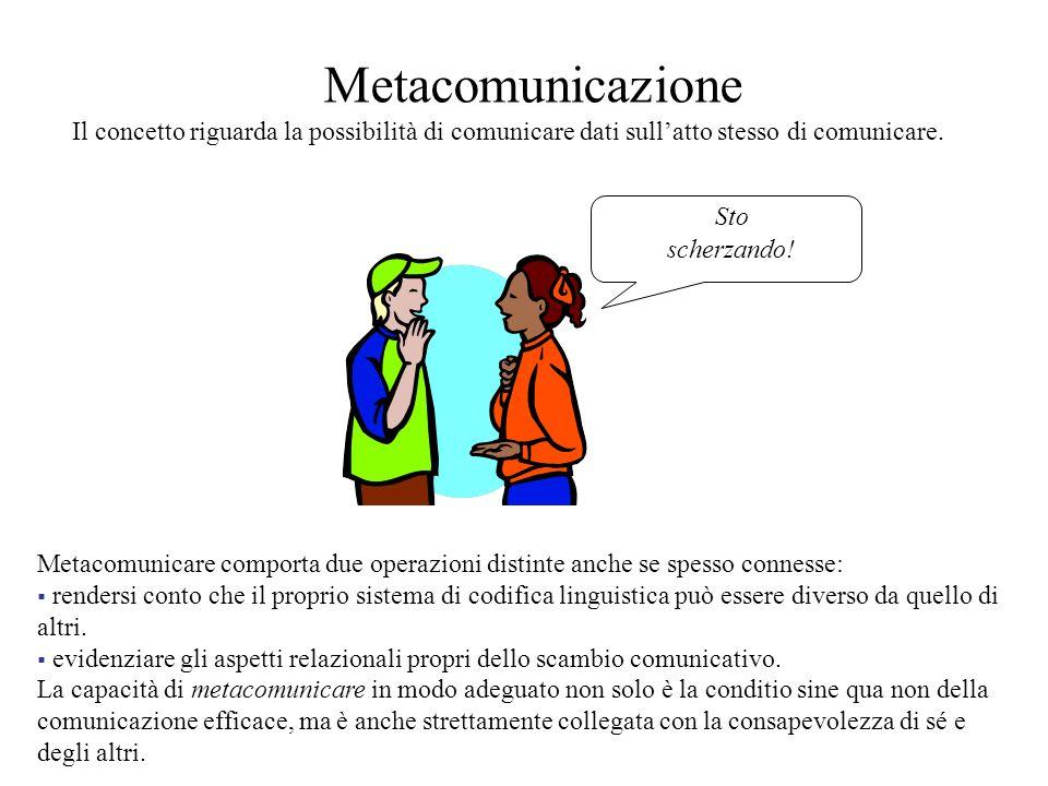 Metacomunicazione Il concetto riguarda la possibilità di comunicare dati sullatto stesso di comunicare. Sto Metacomunicare comporta due operazioni dis