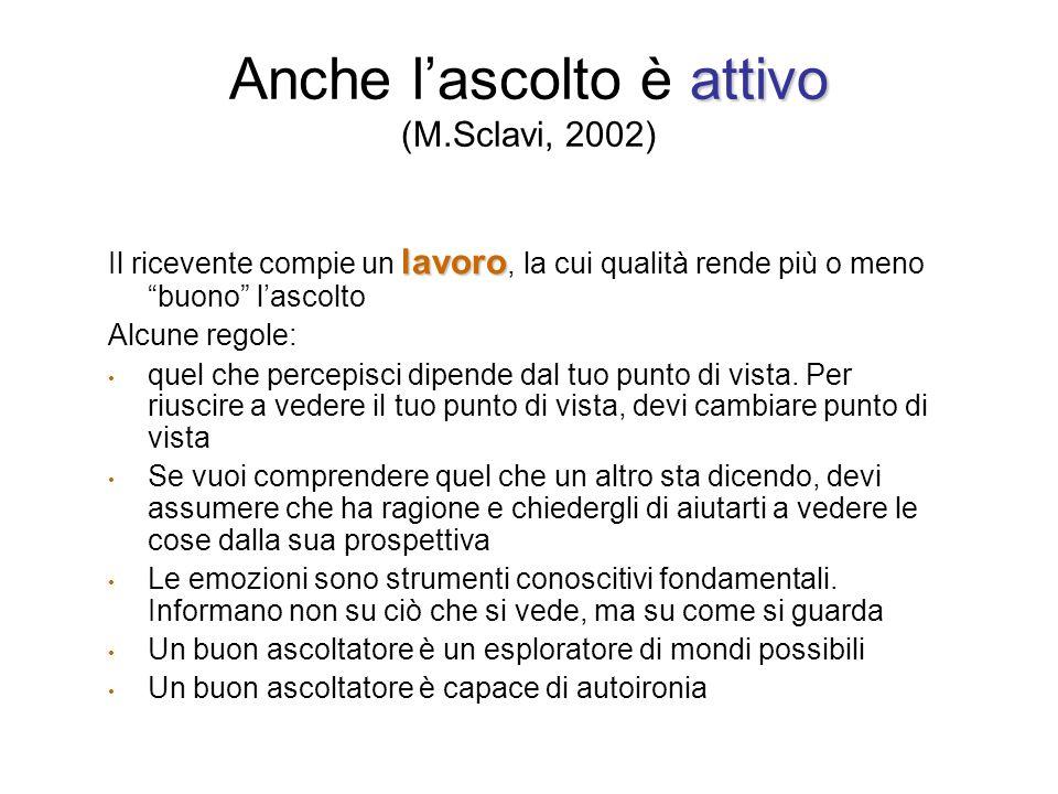 attivo Anche lascolto è attivo (M.Sclavi, 2002) lavoro Il ricevente compie un lavoro, la cui qualità rende più o meno buono lascolto Alcune regole: qu