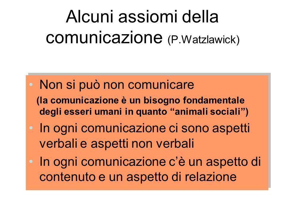 Alcuni assiomi della comunicazione (P.Watzlawick) Non si può non comunicare (la comunicazione è un bisogno fondamentale degli esseri umani in quanto a